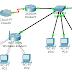 Laporan Membangun Koneksi Internet dan keamanan wireless