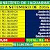 Jaguarari: Crise? Município teve crescimento de mais de 3 milhões em apenas 9 meses