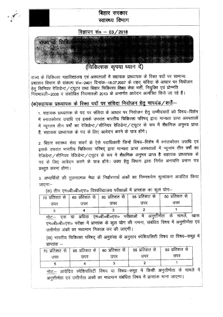 Recruitment of various post in  Health Department, Bihar(5 post)