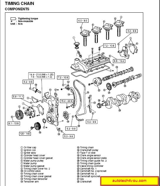 Daihatsu Terios Engine Diagram Manual  sokolsteps