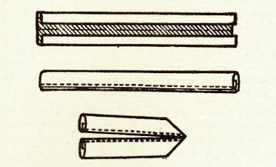 Раскрой петель и завязок для жилета