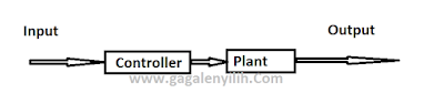 Diagram Open Loop