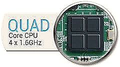 Quad-Core Processor