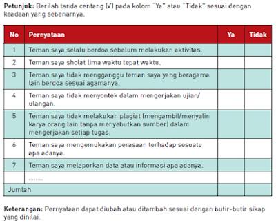 gambar contoh jurnal pernyataan penilaian antar teman k13 SMP