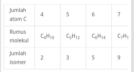 AgustiningsihAmir (RRA1C115007): Isomeri Struktur Senyawa ...