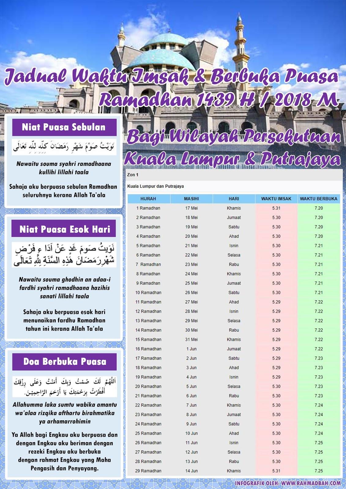 Waktu Berbuka & Imsak Kuala Lumpur & Putrajaya 2018