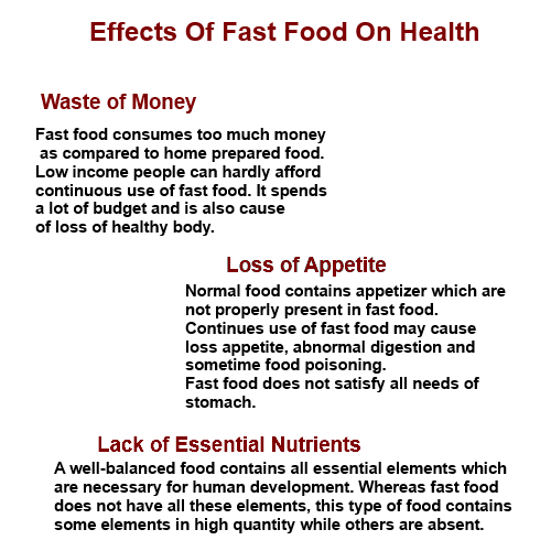 The effects of fast food