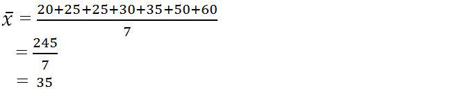 Rumus Statistika Dasar Matematika Beserta Contoh Soal Rumus Statistika Dasar Matematika Beserta Contoh Soal