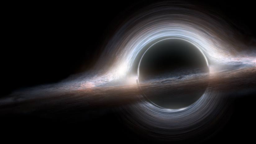 Black hole?, Amazing facts, Types of black holes: - Universe 360