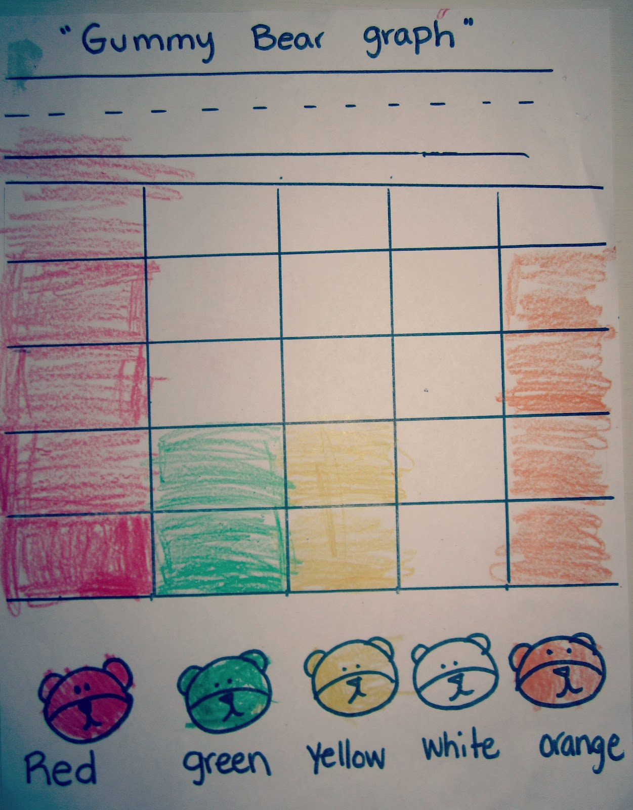 Gummy Bear Graphing Printable