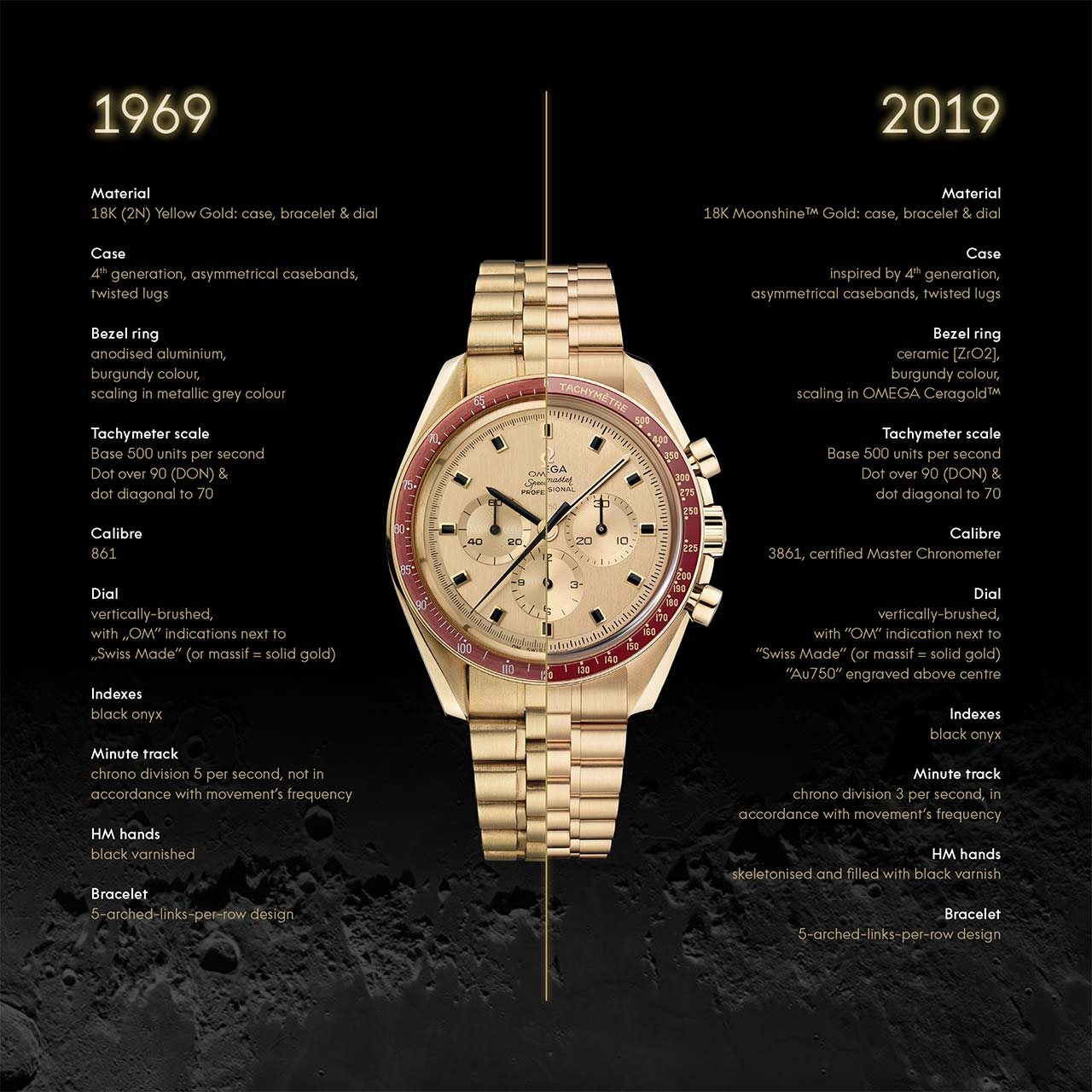 91de3ae2407 Produced in 1,014 pieces and delivered with a five-year warranty, the new  Speedmaster Apollo 11 50th Anniversary Limited Edition has been crafted  from an ...