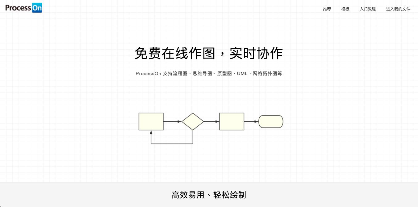 ProcessOn 不只是多合一圖表線上協作,大量實戰範本免費複製