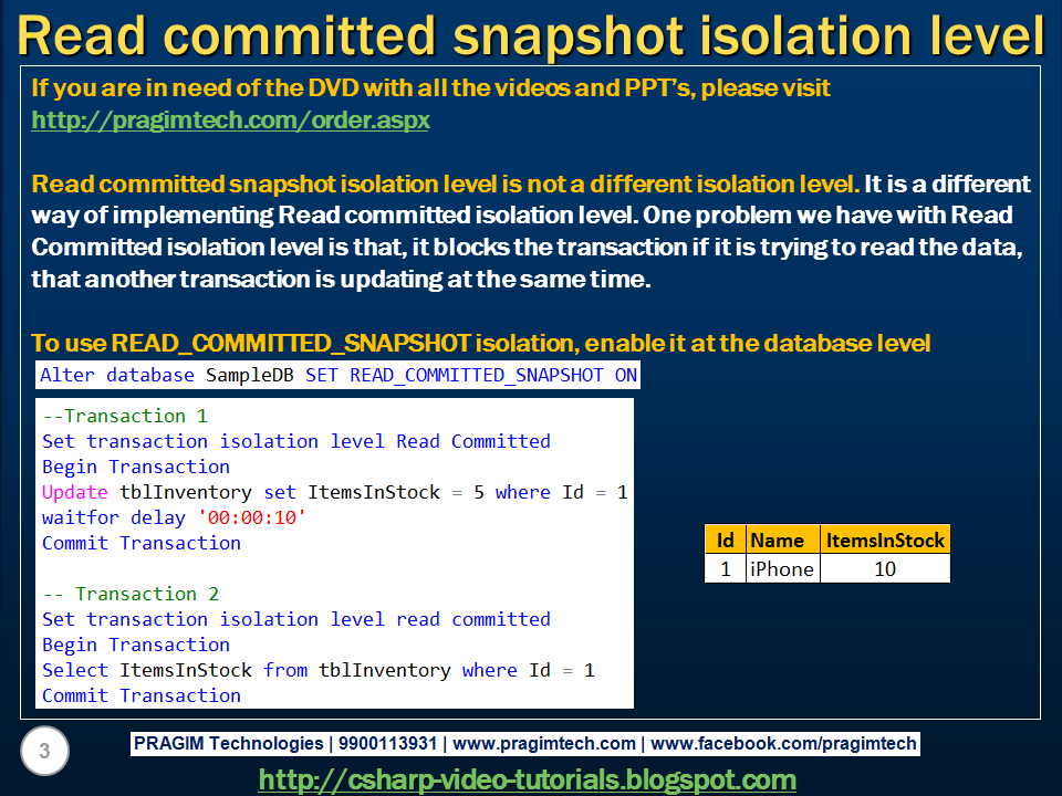 Sql Server Net And C Video Tutorial Read Committed Snapshot Isolation Level In Sql Server