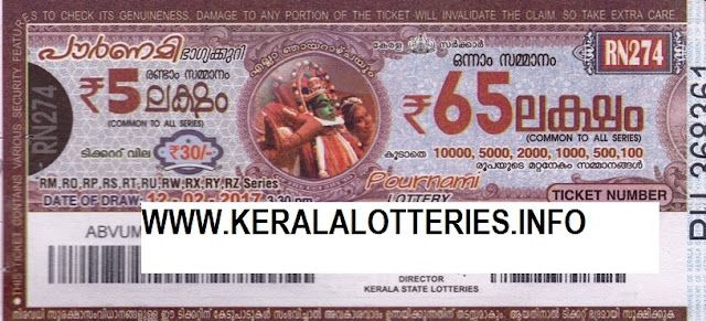 Full Result of Kerala lottery Pournami_RN-77