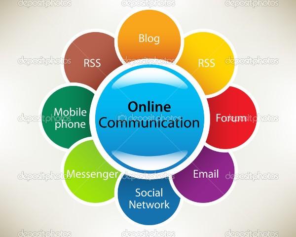 Pengertian Online Dan Offline Secara Lebih Jelas