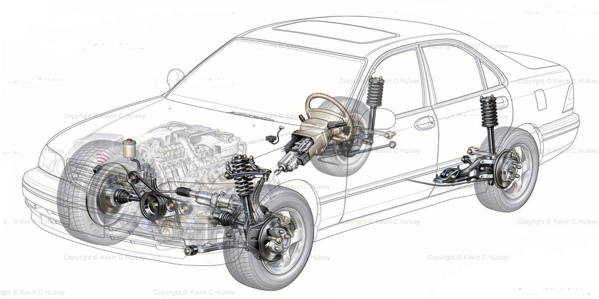 car wire harness for cars