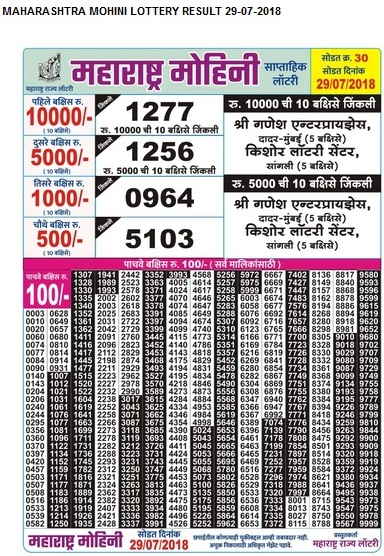 Maharashtra Laxmi Weekly Draw
