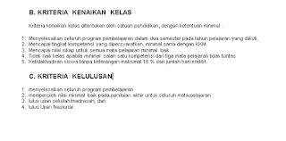 Kriteria Kenaikan kelas dan Kelulusan pada Kurikulum 2013
