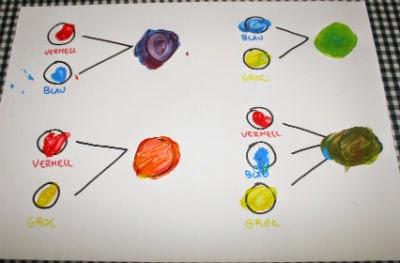 manualidad infantil pintar con los dedos y mezclar colores