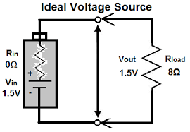 electrical energy sources, ideal voltage source , ideal current source