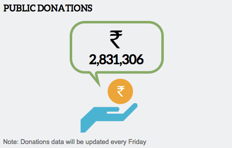 Satyamev Jayate Insights: Donations