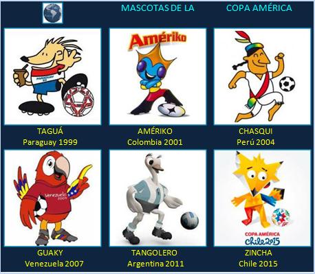 Concacaf A La Libertadores