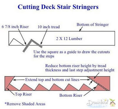 Cutting Deck Stair Stringers