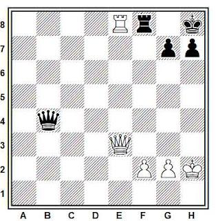 Posición de la partida Georgiev - Lazarev (Elgoibar, 1999)