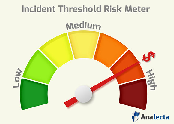 Incident Threshold Risk Meter