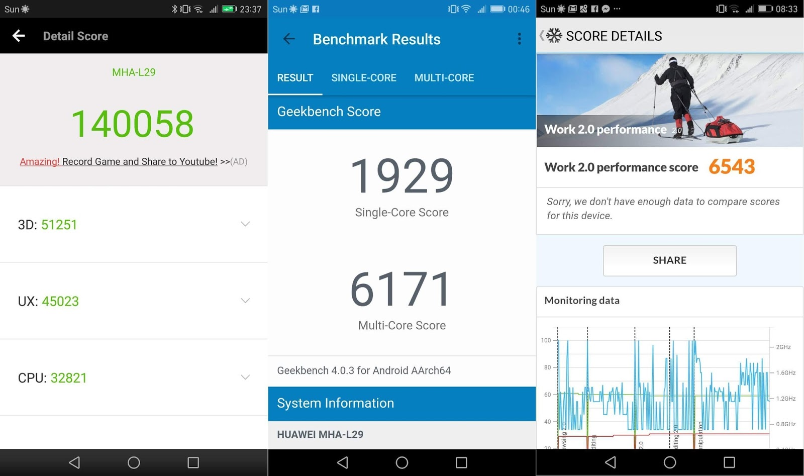 Huawei Mate 9 Benchmark Results