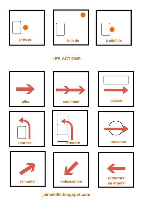 Pytanie o drogę - zwroty 10 - Francuski przy kawie