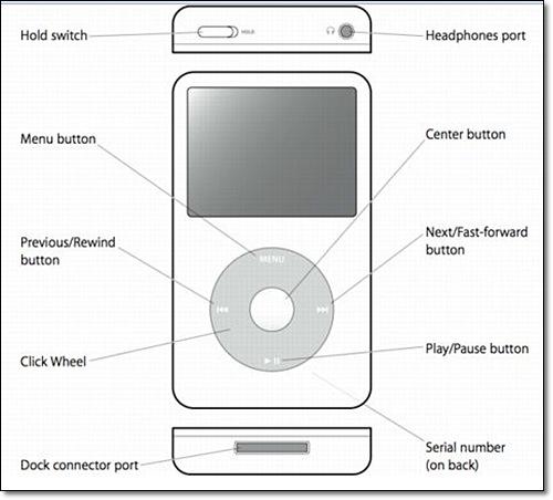 tech tip fix a frozen ipod. Black Bedroom Furniture Sets. Home Design Ideas