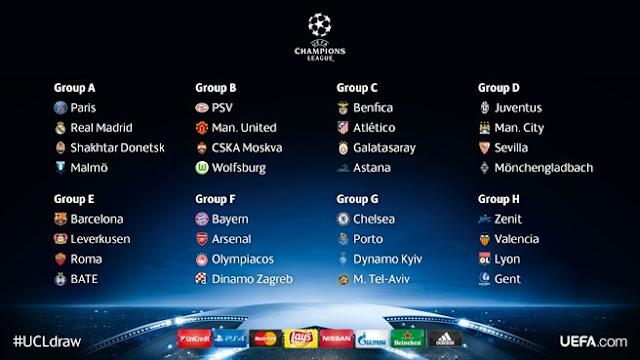 Jadwal Lengkap Babak Fase Grup Liga Champions 2015-16