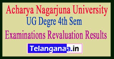 Acharya Nagarjuna University UG Degree 4th Semester 2019 Examinations Revaluation Results