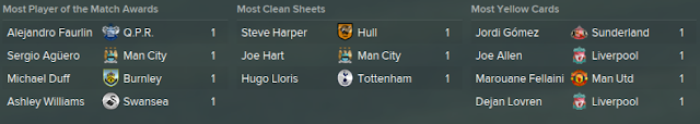 FM2015 Premier League Logos Pack