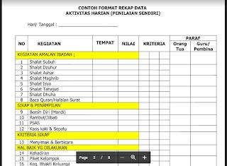 Contoh Format Penilaian Pramuka Kurikulum 2013 Sd Smp
