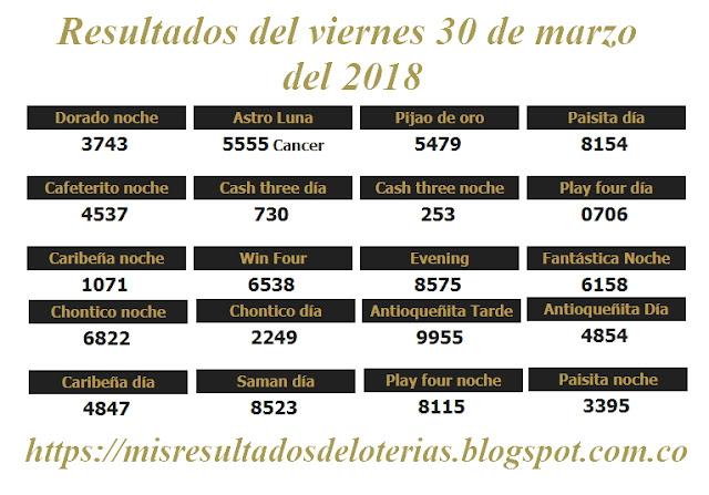 Resultados de las loterías de Colombia | Ganar chance | Resultado de la lotería | Loterias de hoy 30-03-2018