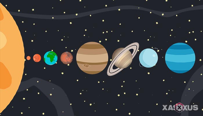 8 Urutan Nama Nama Planet Beserta Gambar, Ciri-Ciri, dan Keterangannya