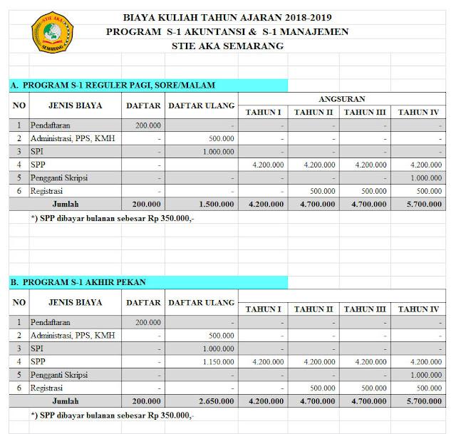 Biaya STIE AKA, Biaya Kuliah, Kuliah di Semarang, Kuliah Murah, Anis Turmudhi, 081804295606