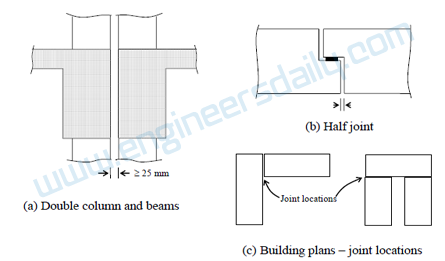 Expansion Joint Details in Concrete Structures