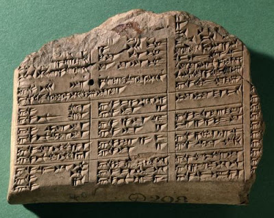 cuneiform - ancient sumerian facts