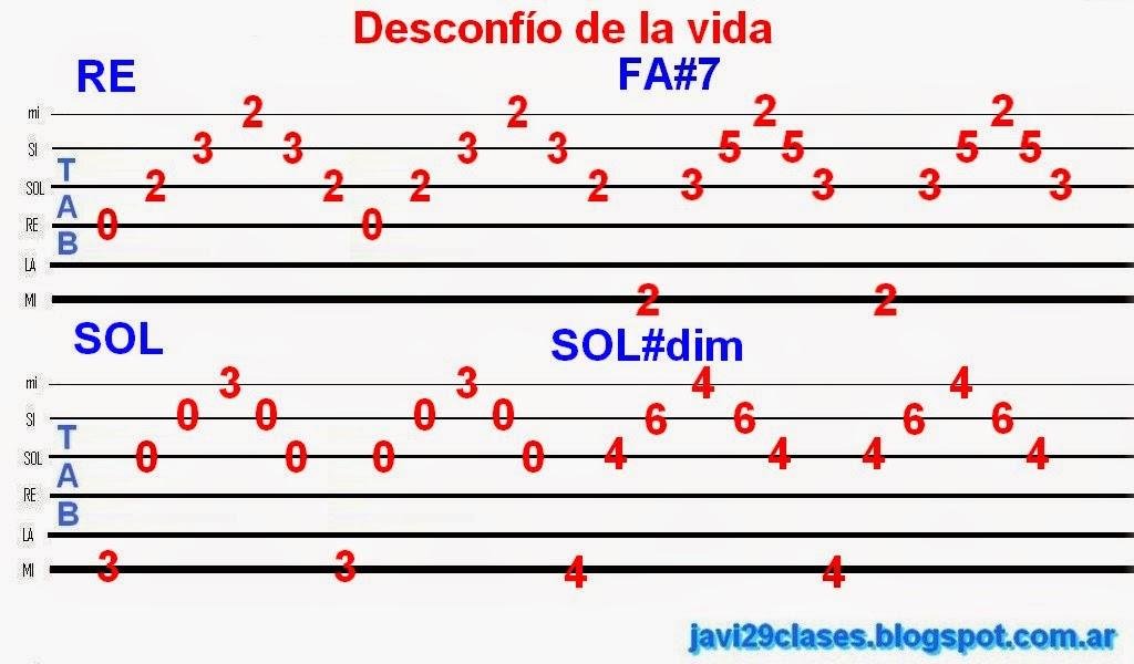 tablatura de arpegio de guitarra criolla, acustica, electrica