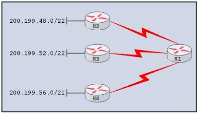 Gambar ilustrasi jaringan yang telah disederhanakan
