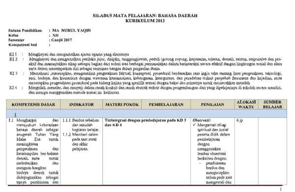 Silabus Bahasa Jawa Kelas 12 K13 SMA-MA-SMK-MAK