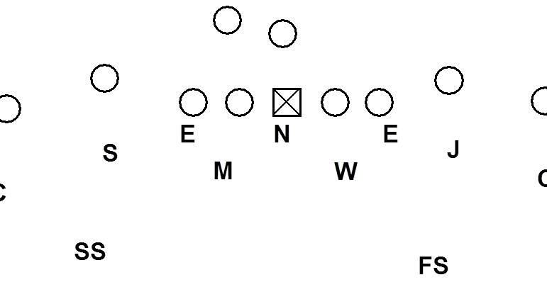 2 man under defense diagram
