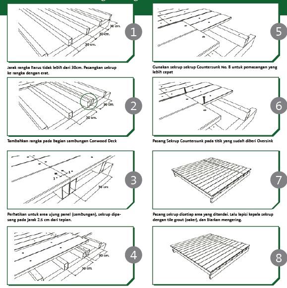 Cara memasang lantai Conwood