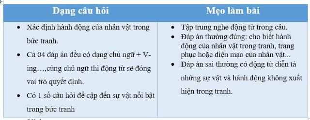 cau-hoi-va-ky-nang-lam-bai-luyen-nghe-toeic-par1-tranh-nguoi