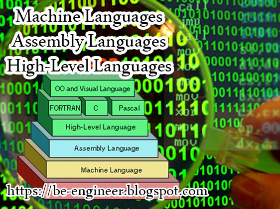 Machine Languages, Assembly Languages and High-Level Languages