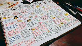 weekly bullet journal review