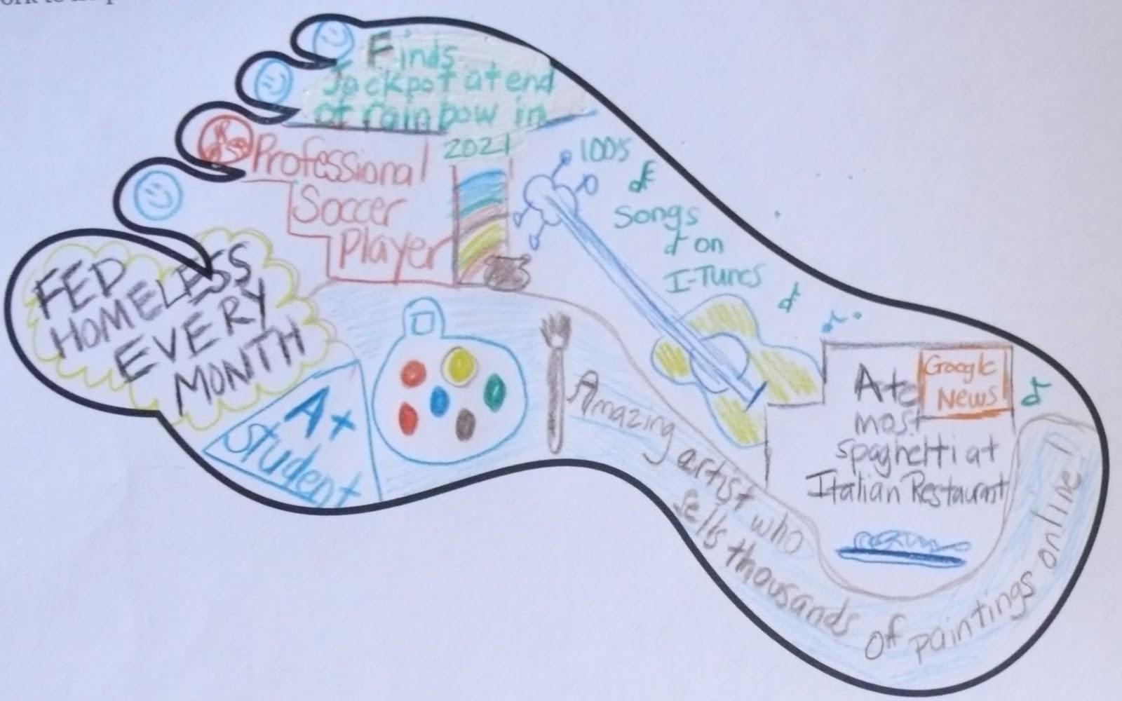 Cyber Civics Blog Imagining Digital Footprints In